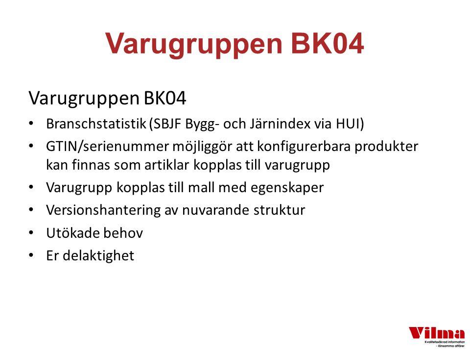 Varugruppen BK04 Branschstatistik (SBJF Bygg- och Järnindex via HUI) GTIN/serienummer möjliggör att konfigurerbara produkter kan finnas som artiklar kopplas till varugrupp Varugrupp kopplas till mall med egenskaper Versionshantering av nuvarande struktur Utökade behov Er delaktighet