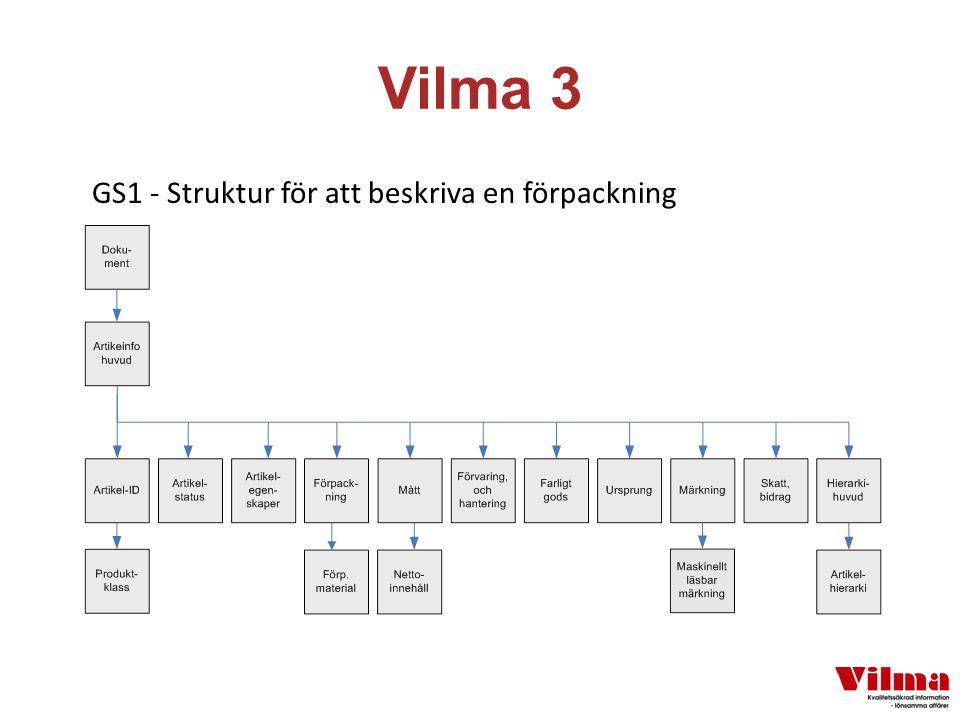 Vilma 3 GS1 - Struktur för att beskriva en förpackning