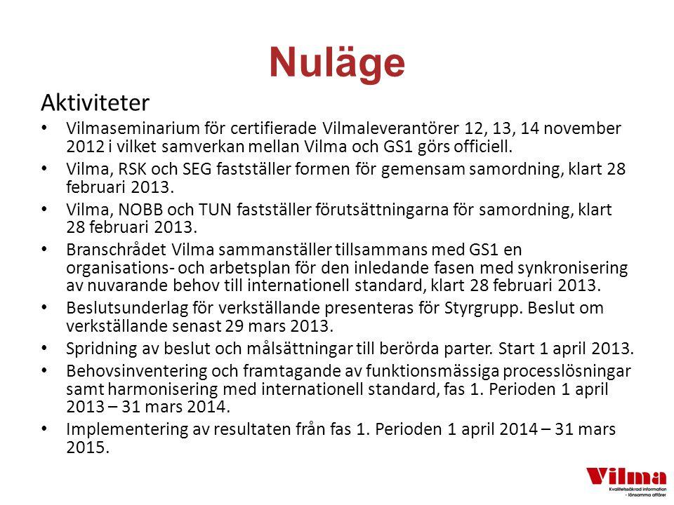 Nuläge Aktiviteter Vilmaseminarium för certifierade Vilmaleverantörer 12, 13, 14 november 2012 i vilket samverkan mellan Vilma och GS1 görs officiell.