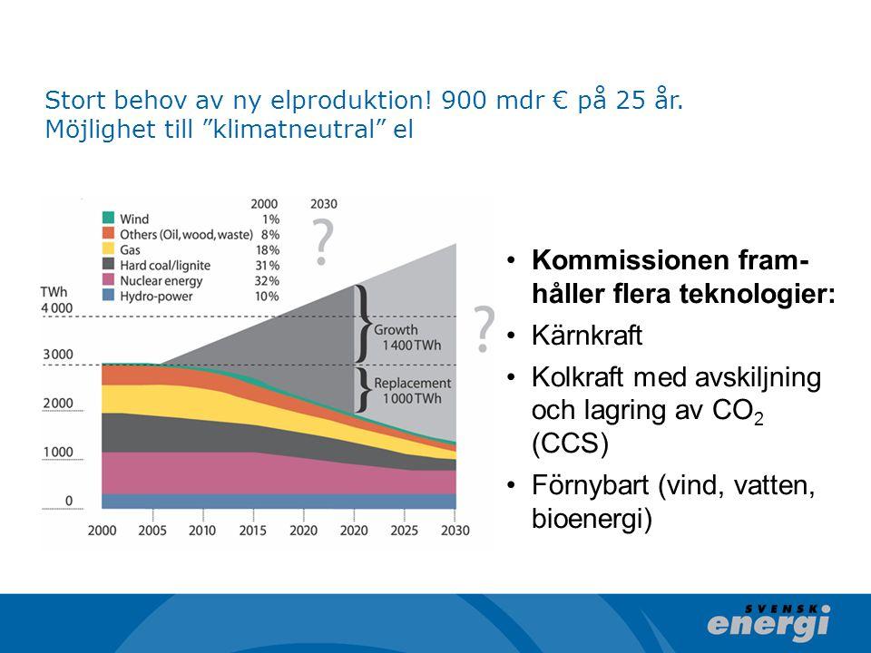 """Stort behov av ny elproduktion! 900 mdr € på 25 år. Möjlighet till """"klimatneutral"""" el Kommissionen fram- håller flera teknologier: Kärnkraft Kolkraft"""