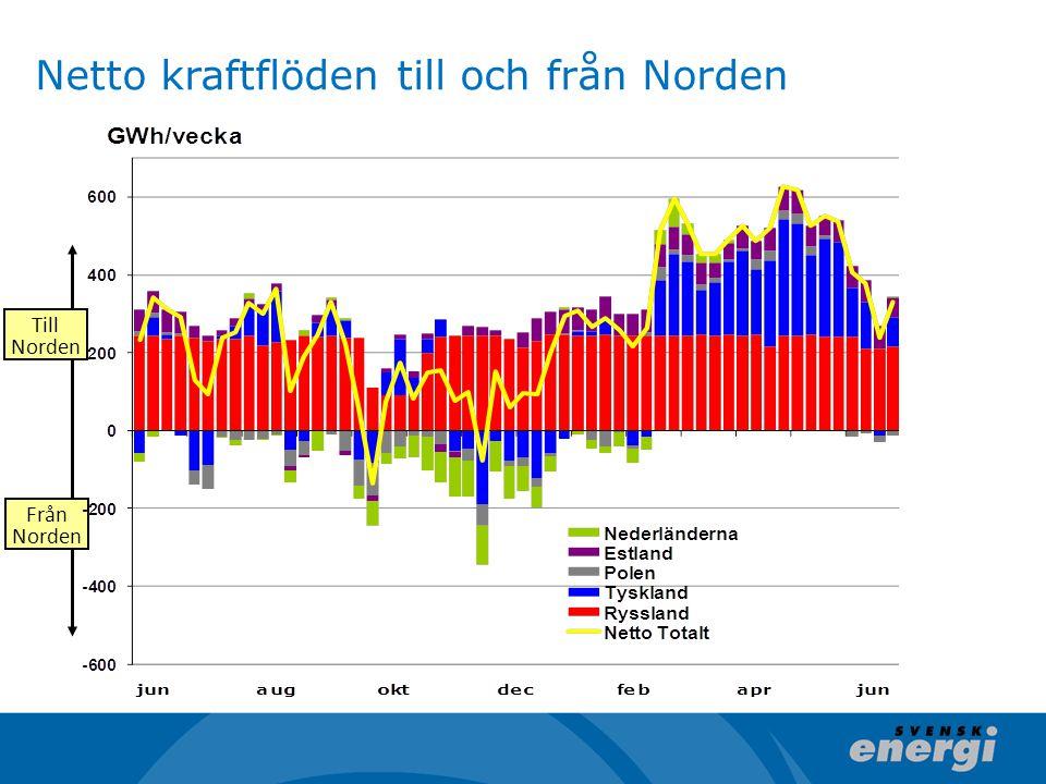 Netto kraftflöden till och från Norden Från Norden Till Norden