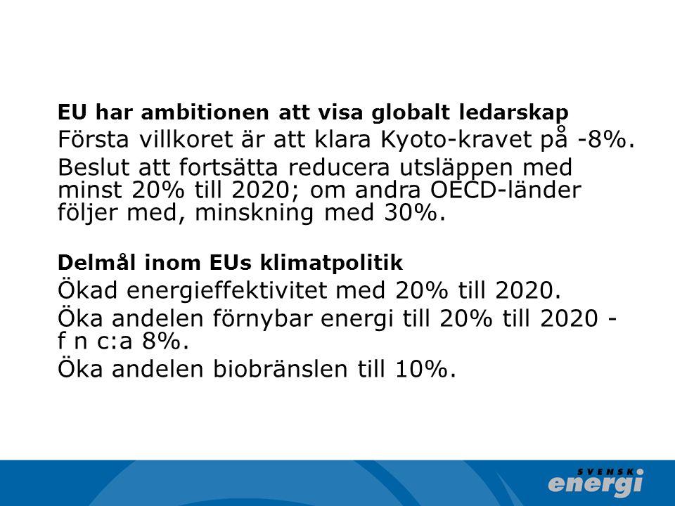EU har ambitionen att visa globalt ledarskap Första villkoret är att klara Kyoto-kravet på -8%. Beslut att fortsätta reducera utsläppen med minst 20%