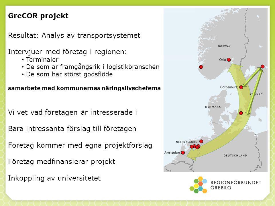 GreCOR projekt Resultat: Analys av transportsystemet Intervjuer med företag i regionen: Terminaler De som är framgångsrik i logistikbranschen De som h