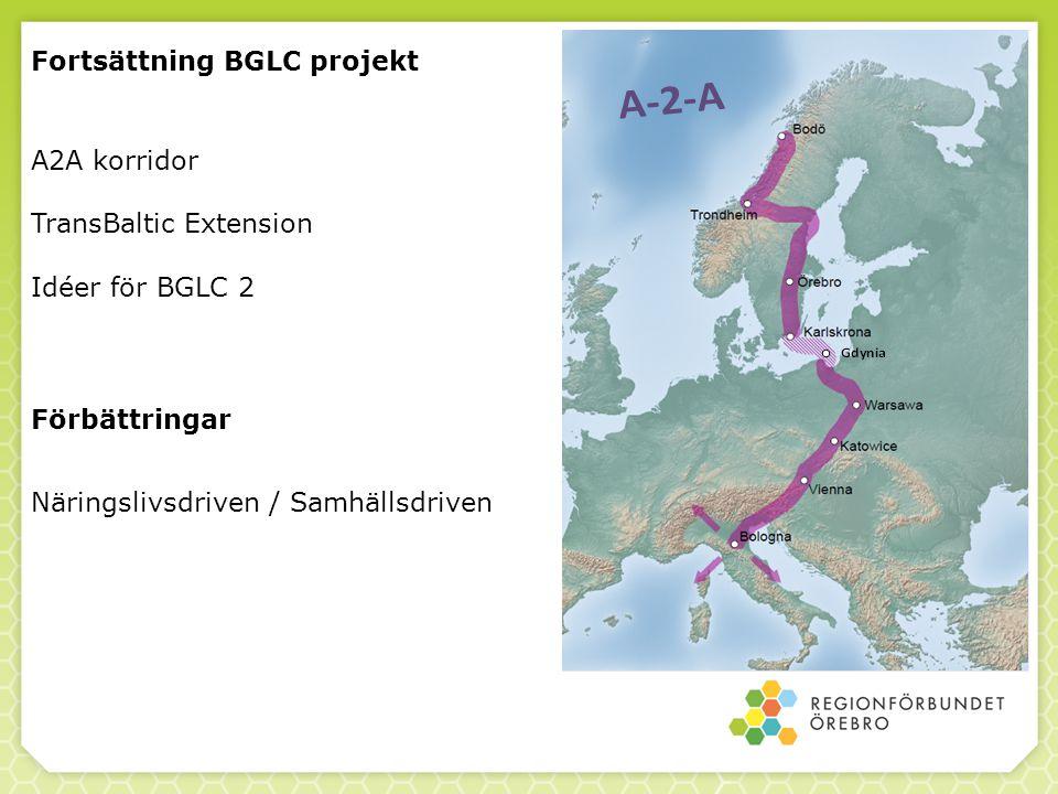 Fortsättning BGLC projekt A2A korridor TransBaltic Extension Idéer för BGLC 2 Förbättringar Näringslivsdriven / Samhällsdriven