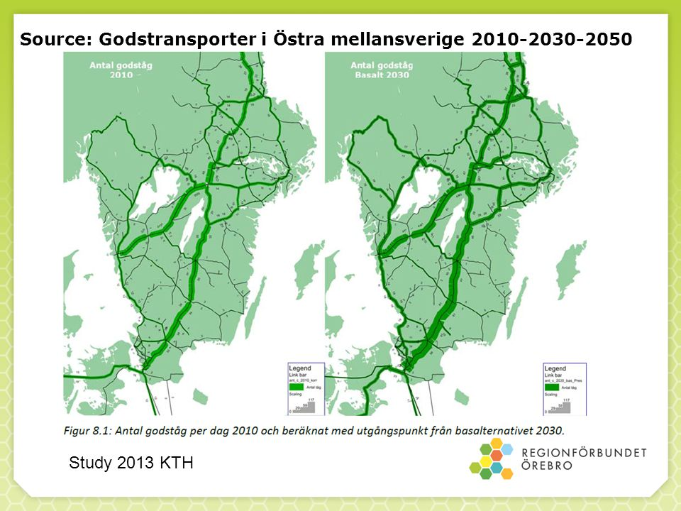 Source: Godstransporter i Östra mellansverige 2010-2030-2050 Study 2013 KTH