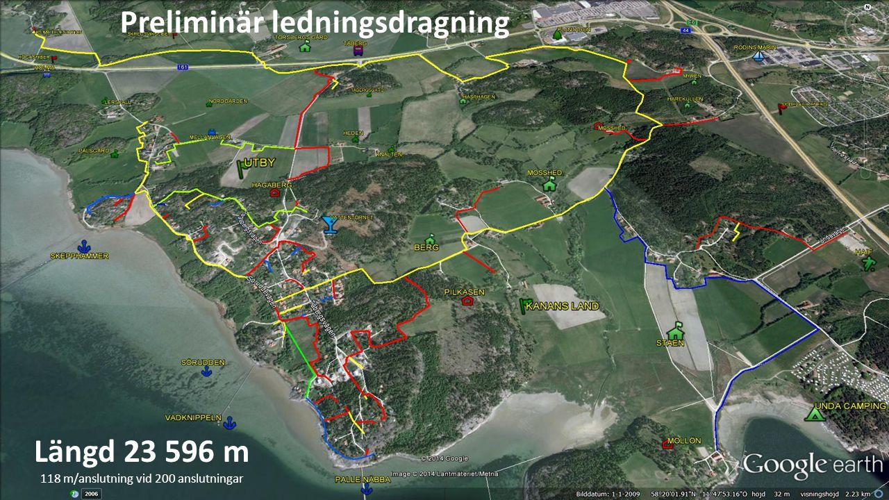 Preliminär ledningsdragning Längd 23 596 m 118 m/anslutning vid 200 anslutningar