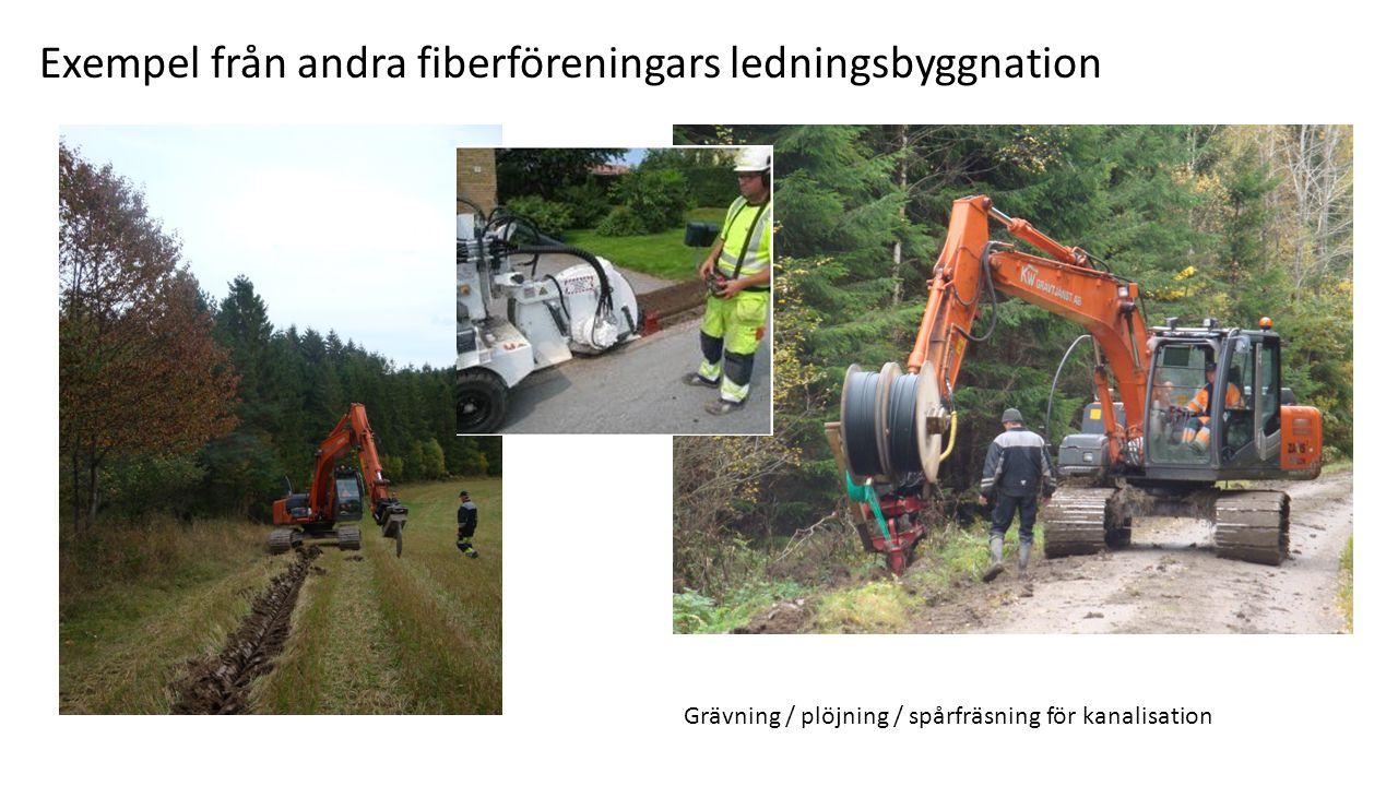 Exempel från andra fiberföreningars ledningsbyggnation Grävning / plöjning / spårfräsning för kanalisation