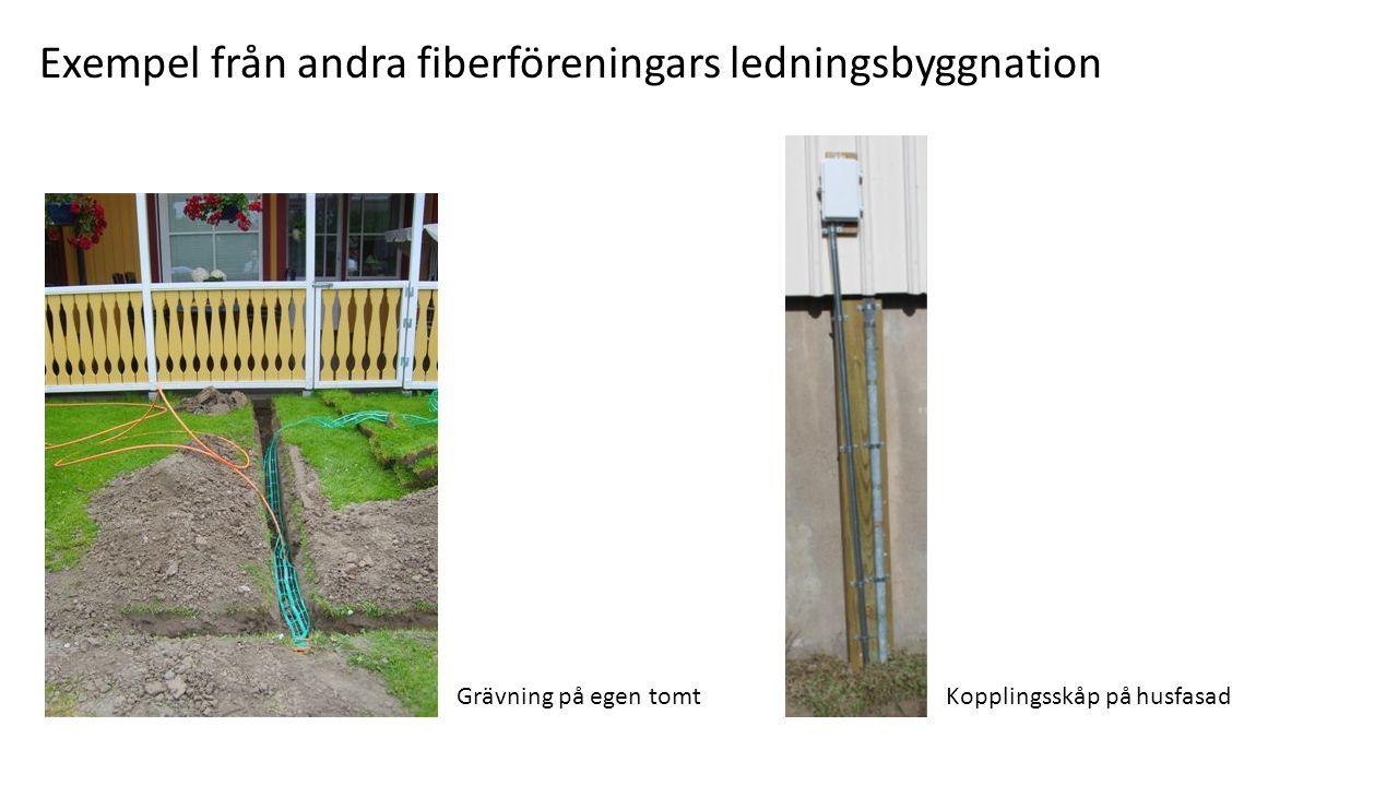 Exempel från andra fiberföreningars ledningsbyggnation Grävning på egen tomtKopplingsskåp på husfasad
