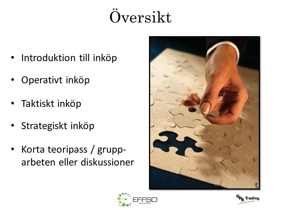 Översikt Introduktion till inköp Operativt inköp Taktiskt inköp Strategiskt inköp Korta teoripass / grupp- arbeten eller diskussioner