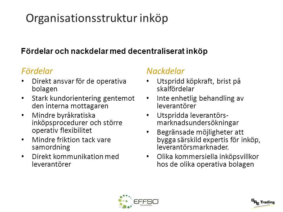 Fördelar Direkt ansvar för de operativa bolagen Stark kundorientering gentemot den interna mottagaren Mindre byråkratiska inköpsprocedurer och större