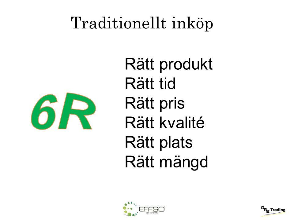 Rätt produkt Rätt tid Rätt pris Rätt kvalité Rätt plats Rätt mängd Traditionellt inköp
