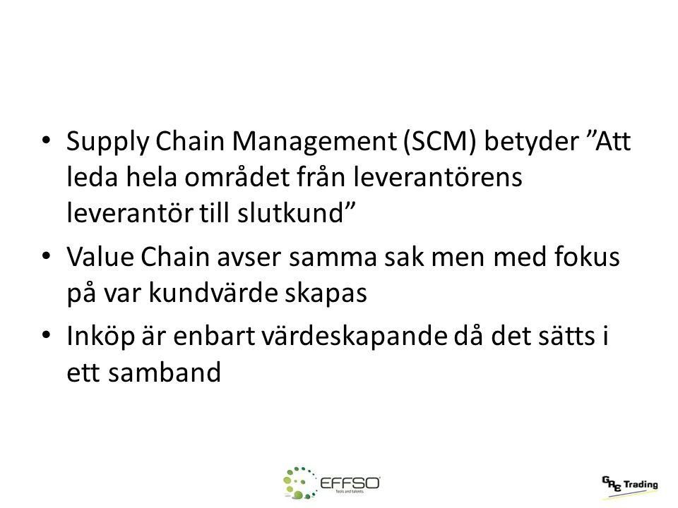 """Supply Chain Management (SCM) betyder """"Att leda hela området från leverantörens leverantör till slutkund"""" Value Chain avser samma sak men med fokus på"""