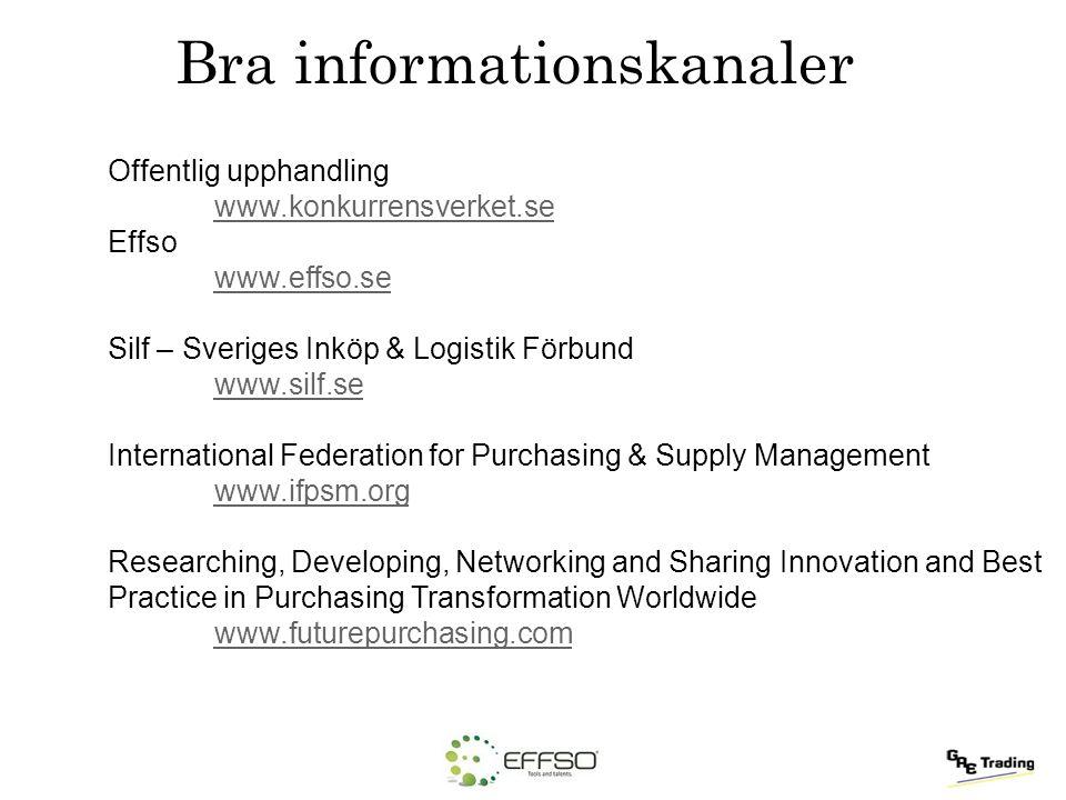 Bra informationskanaler Offentlig upphandling www.konkurrensverket.se Effso www.effso.se Silf – Sveriges Inköp & Logistik Förbund www.silf.se Internat