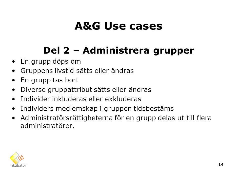 A&G Use cases Del 2 – Administrera grupper En grupp döps om Gruppens livstid sätts eller ändras En grupp tas bort Diverse gruppattribut sätts eller ändras Individer inkluderas eller exkluderas Individers medlemskap i gruppen tidsbestäms Administratörsrättigheterna för en grupp delas ut till flera administratörer.