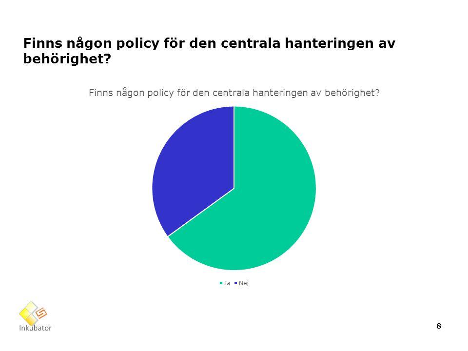 Finns någon policy för den centrala hanteringen av behörighet? 8