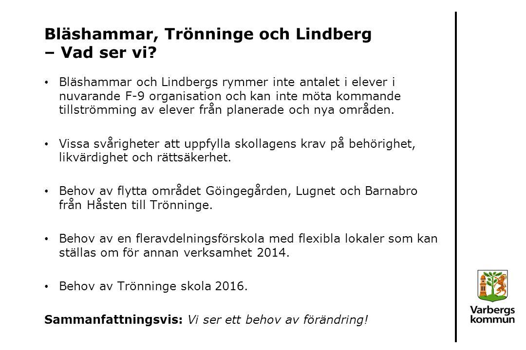 Bläshammar, Trönninge och Lindberg – Vad ser vi.