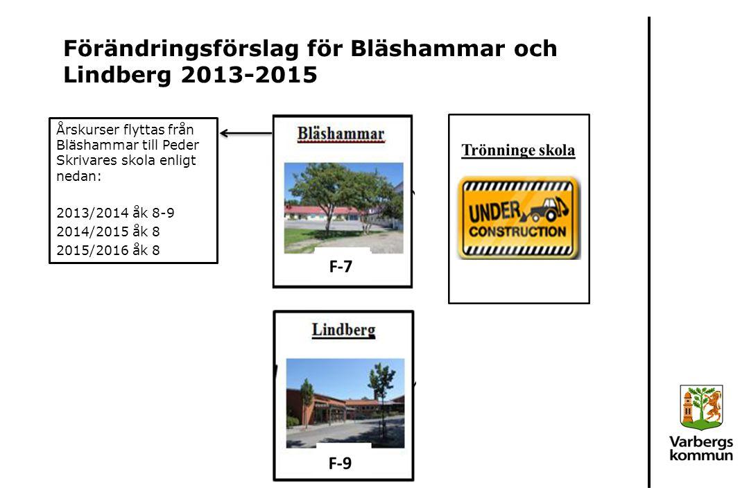 Förändringsförslag för Bläshammar och Lindberg 2013-2015 Årskurser flyttas från Bläshammar till Peder Skrivares skola enligt nedan: 2013/2014 åk 8-9 2
