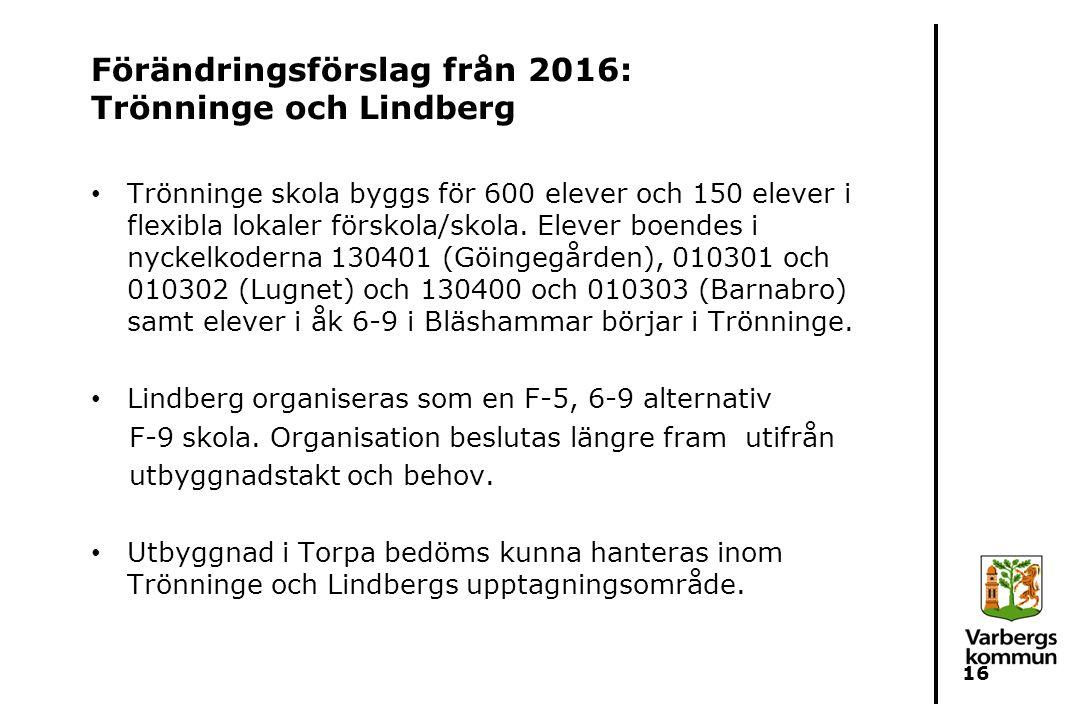 Förändringsförslag från 2016: Trönninge och Lindberg Trönninge skola byggs för 600 elever och 150 elever i flexibla lokaler förskola/skola. Elever boe