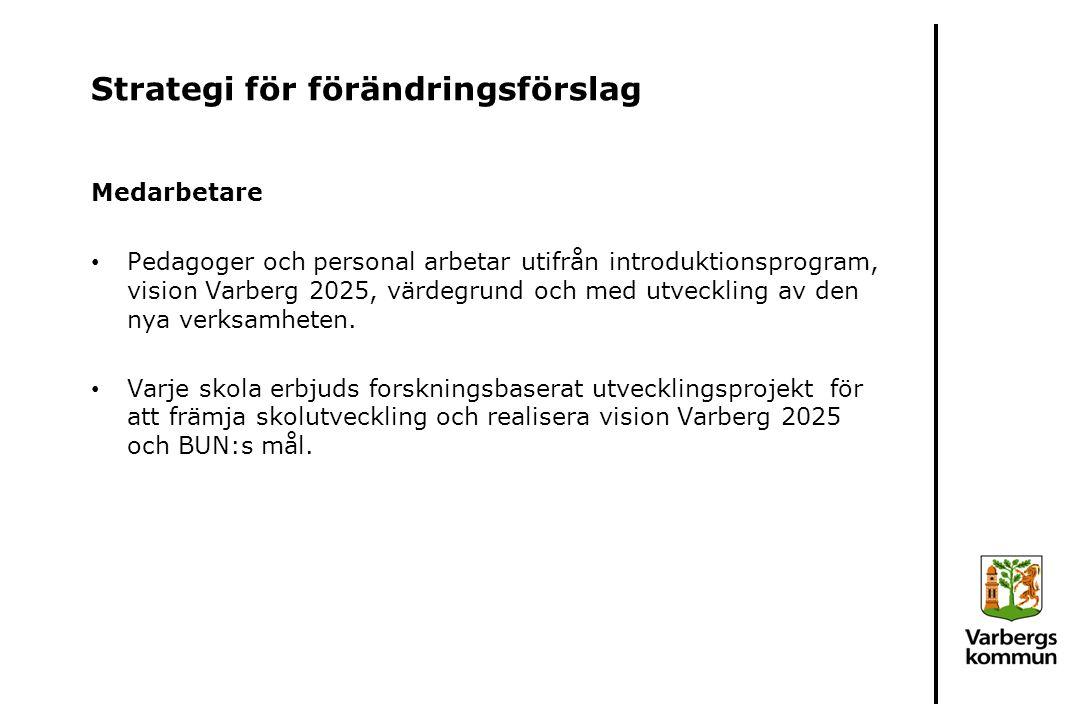 Strategi för förändringsförslag Medarbetare Pedagoger och personal arbetar utifrån introduktionsprogram, vision Varberg 2025, värdegrund och med utveckling av den nya verksamheten.