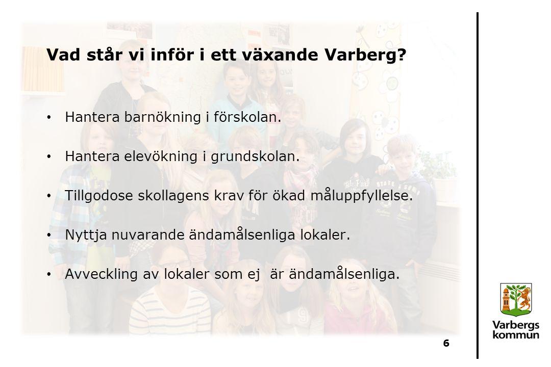 Vad står vi inför i ett växande Varberg? Hantera barnökning i förskolan. Hantera elevökning i grundskolan. Tillgodose skollagens krav för ökad måluppf