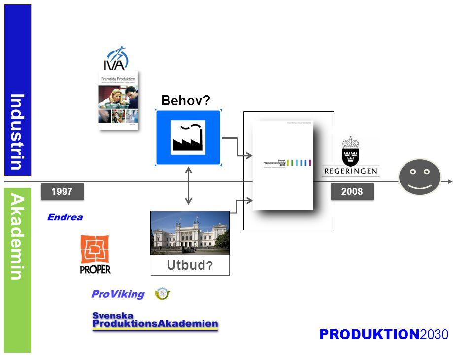 PRODUKTION 2030 2020 2013 F&I Utbildning Mobilitet SME Internationellt Industrin Akademin Produktion = Strategiskt forskningsområde 2010 2016 Produktion 2030 Produktion = Strategiskt innovationsområde