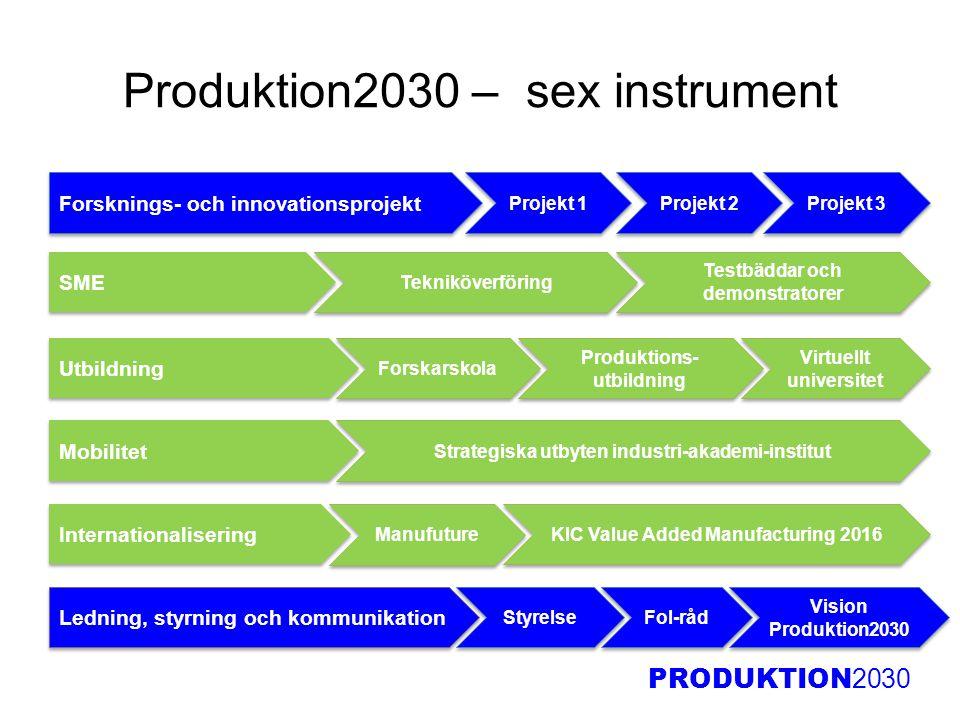 PRODUKTION 2030 Organisation Huvudorganisation: Teknikföretagen Styrelse: Jan-Eric Sundgren, AB Volvo, ordf.