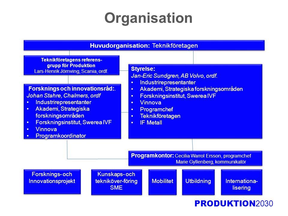 PRODUKTION 2030 Organisation Huvudorganisation: Teknikföretagen Styrelse: Jan-Eric Sundgren, AB Volvo, ordf. Industrirepresentanter Akademi, Strategis