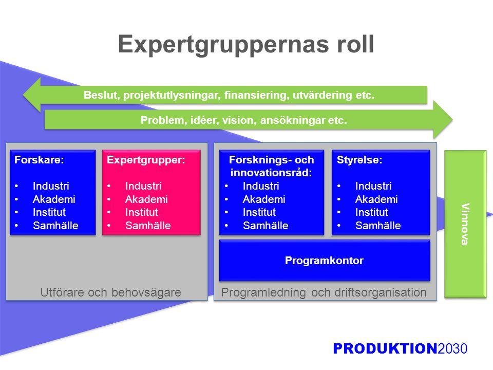 PRODUKTION 2030 Expertgrupper och styrkeområdena Öppen inbjudan till expertgrupperna: industri, akademi och institut Går bra att medverka i flera grupper Framtidsscenarier för produktion i Sverige 2030 – var står vi idag.