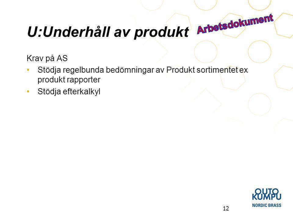 12 U:Underhåll av produkt Krav på AS Stödja regelbunda bedömningar av Produkt sortimentet ex produkt rapporter Stödja efterkalkyl