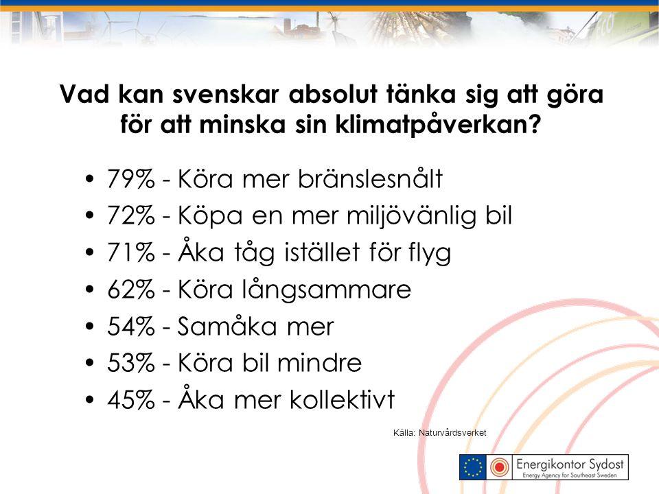 Vad kan svenskar absolut tänka sig att göra för att minska sin klimatpåverkan.