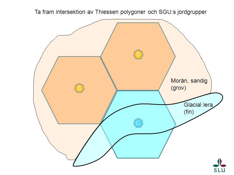 S S Morän, sandig (grov) C Glacial lera (fin) Ta fram intersektion av Thiessen polygoner och SGU:s jordgrupper