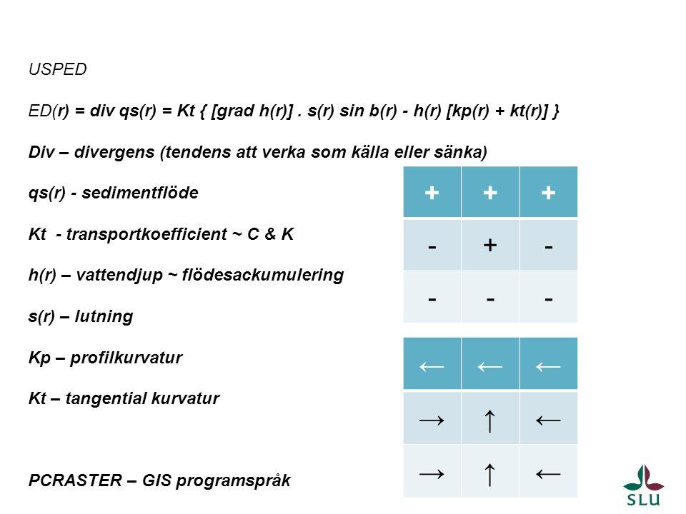 USPED ED(r) = div qs(r) = Kt { [grad h(r)]. s(r) sin b(r) - h(r) [kp(r) + kt(r)] } Div – divergens (tendens att verka som källa eller sänka) qs(r) - s