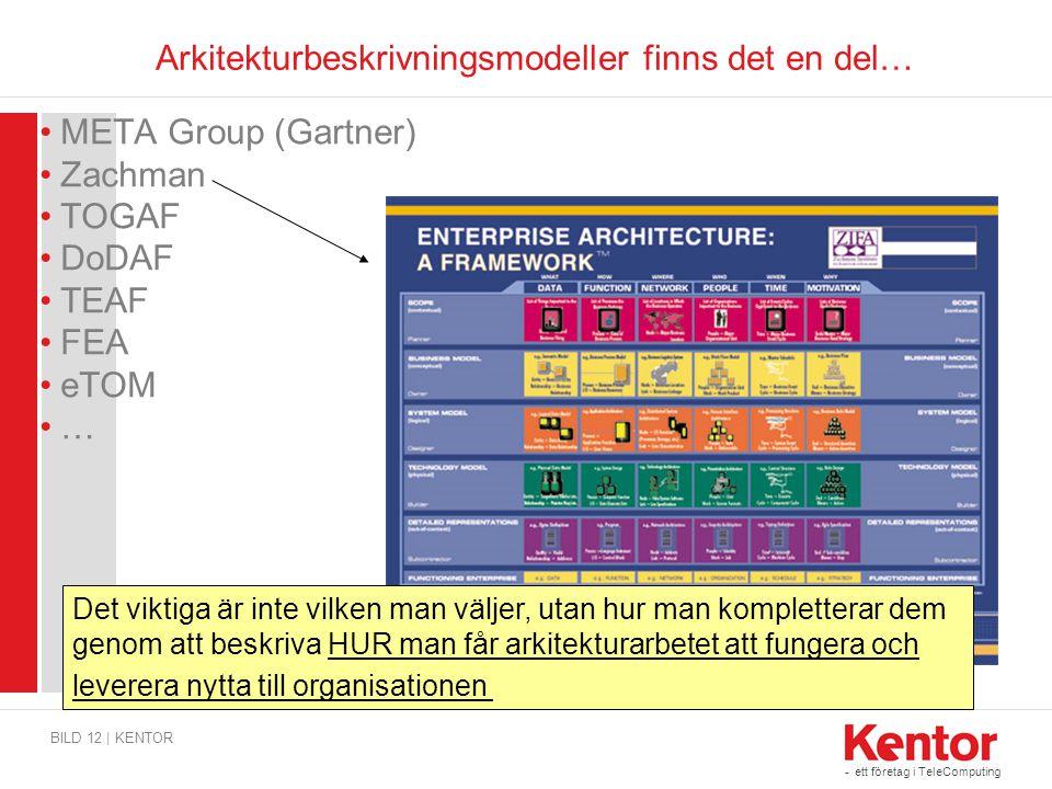 - ett företag i TeleComputing Arkitekturbeskrivningsmodeller finns det en del… BILD 12 | KENTOR META Group (Gartner) Zachman TOGAF DoDAF TEAF FEA eTOM