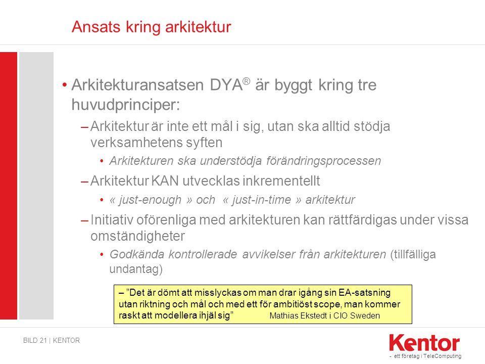 - ett företag i TeleComputing Ansats kring arkitektur BILD 21 | KENTOR Arkitekturansatsen DYA ® är byggt kring tre huvudprinciper: –Arkitektur är inte