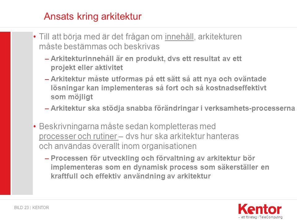 - ett företag i TeleComputing Ansats kring arkitektur BILD 23 | KENTOR Till att börja med är det frågan om innehåll, arkitekturen måste bestämmas och