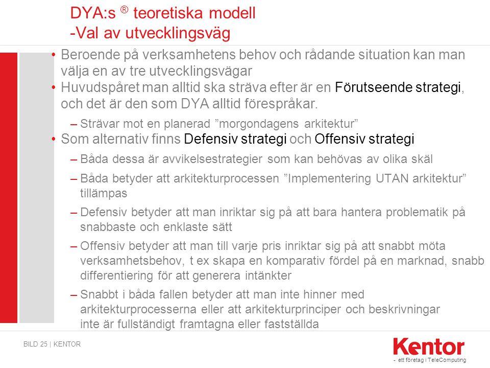 - ett företag i TeleComputing DYA:s ® teoretiska modell -Val av utvecklingsväg BILD 25 | KENTOR Beroende på verksamhetens behov och rådande situation