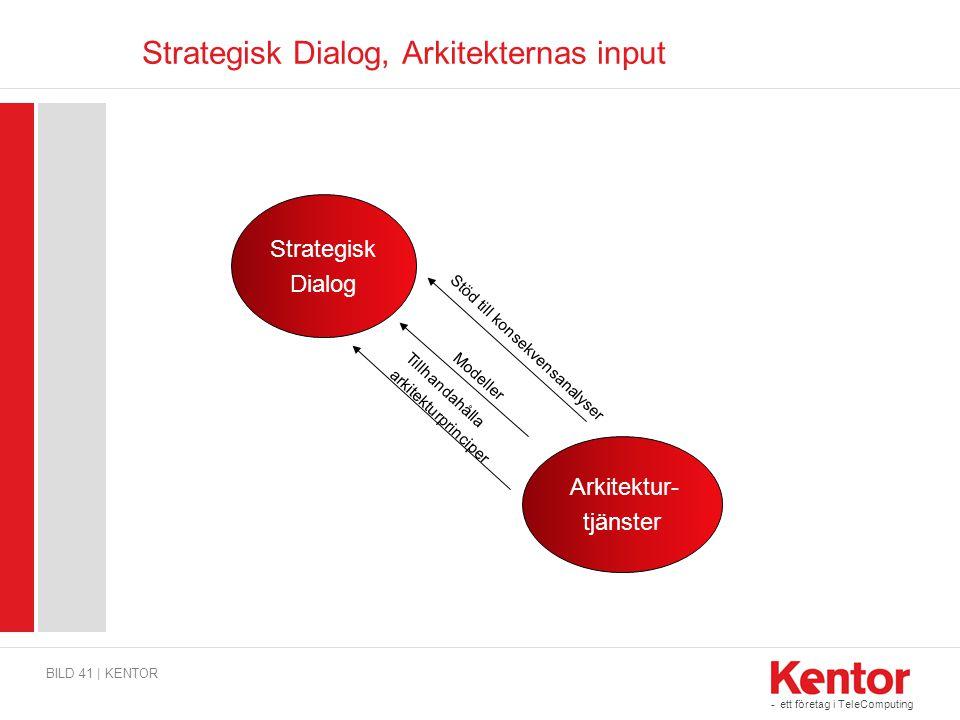 - ett företag i TeleComputing Strategisk Dialog, Arkitekternas input BILD 41 | KENTOR Strategisk Dialog Arkitektur- tjänster Tillhandahålla arkitektur