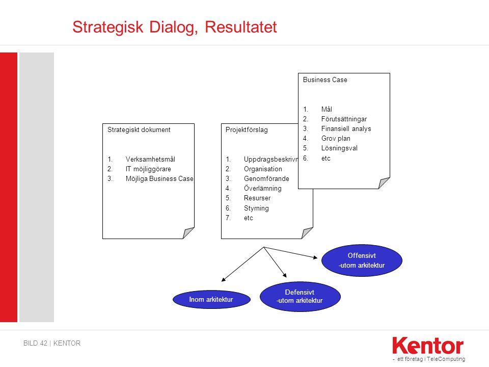 - ett företag i TeleComputing Strategisk Dialog, Resultatet BILD 42 | KENTOR Strategiskt dokument 1.Verksamhetsmål 2.IT möjliggörare 3.Möjliga Busines