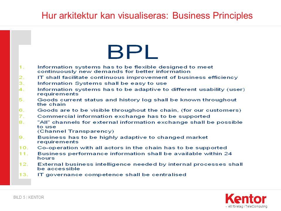 - ett företag i TeleComputing Hur arkitektur kan visualiseras: Business Principles BILD 5 | KENTOR
