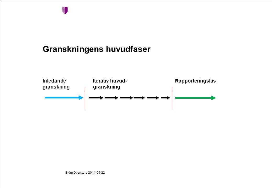 Björn Dverstorp 2011-09-22 Granskningens huvudfaser Inledande Iterativ huvud- Rapporteringsfas granskning