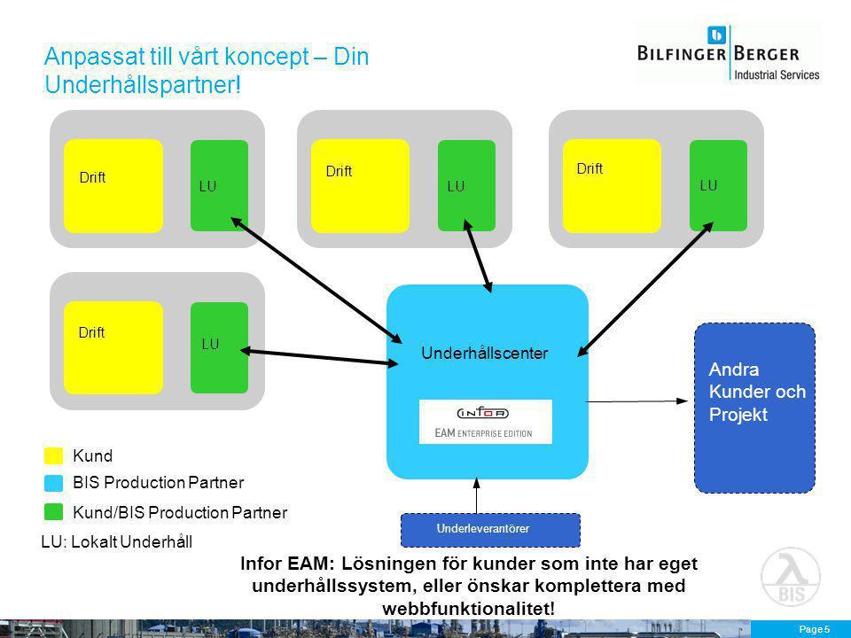 Page 5 Anpassat till vårt koncept – Din Underhållspartner! Kund BIS Production Partner Underleverantörer Kund/BIS Production Partner Underhållscenter