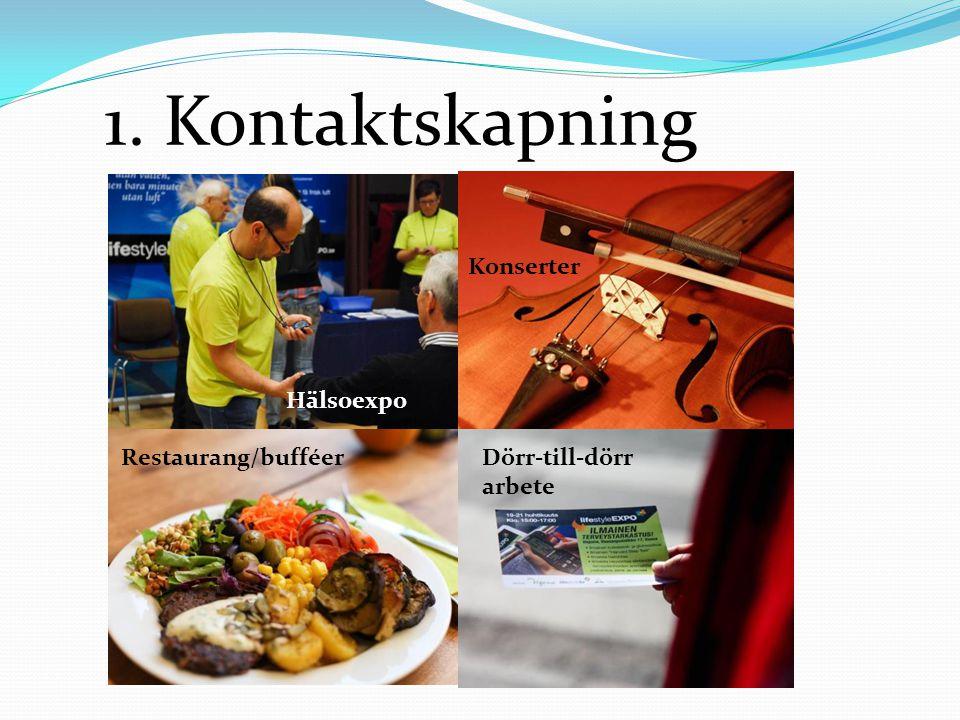 1. Kontaktskapning Hälsoexpo Konserter Restaurang/bufféerDörr-till-dörr arbete
