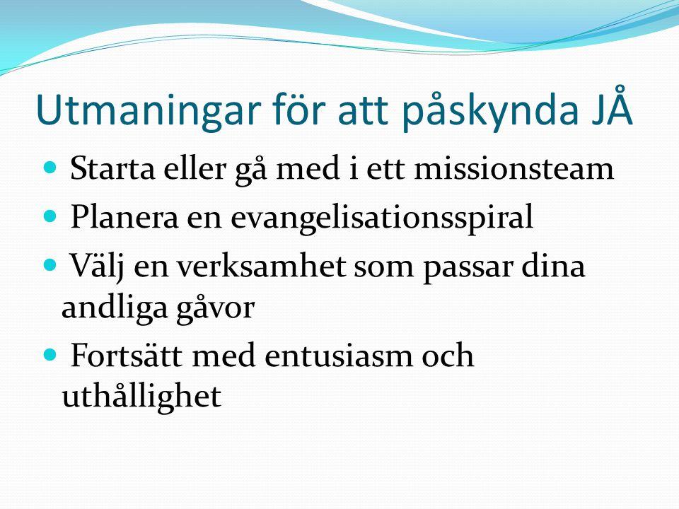Utmaningar för att påskynda JÅ Starta eller gå med i ett missionsteam Planera en evangelisationsspiral Välj en verksamhet som passar dina andliga gåvor Fortsätt med entusiasm och uthållighet