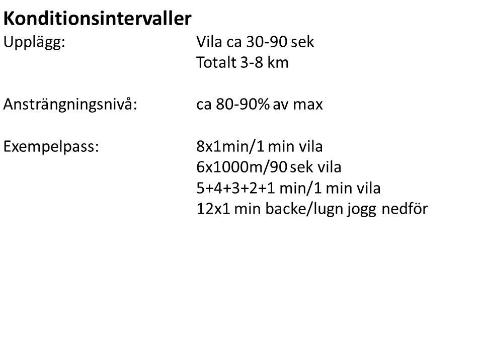 Konditionsintervaller Upplägg: Vila ca 30-90 sek Totalt 3-8 km Ansträngningsnivå: ca 80-90% av max Exempelpass:8x1min/1 min vila 6x1000m/90 sek vila 5+4+3+2+1 min/1 min vila 12x1 min backe/lugn jogg nedför