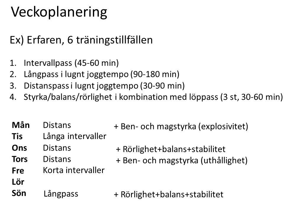 Veckoplanering Ex) Erfaren, 6 träningstillfällen Mån Tis Ons Tors Fre Lör Sön 1.Intervallpass (45-60 min) 2.Långpass i lugnt joggtempo (90-180 min) 3.Distanspass i lugnt joggtempo (30-90 min) 4.Styrka/balans/rörlighet i kombination med löppass (3 st, 30-60 min) Långa intervaller Korta intervaller Långpass Distans + Ben- och magstyrka (explosivitet) + Rörlighet+balans+stabilitet + Ben- och magstyrka (uthållighet) + Rörlighet+balans+stabilitet