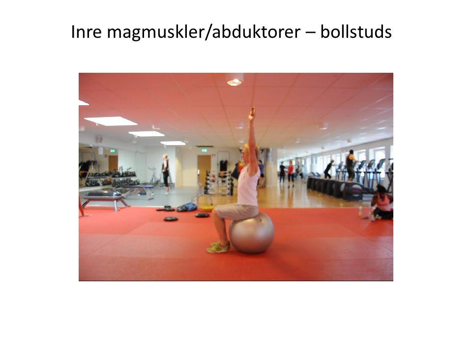 Inre magmuskler/abduktorer – bollstuds
