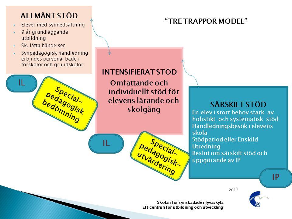 2012 Skolan för synskadade i Jyväskylä Ett centrun för utbildning och utveckling ALLMÄNT STÖD  Elever med synnedsättning  9 år grundläggande utbildn