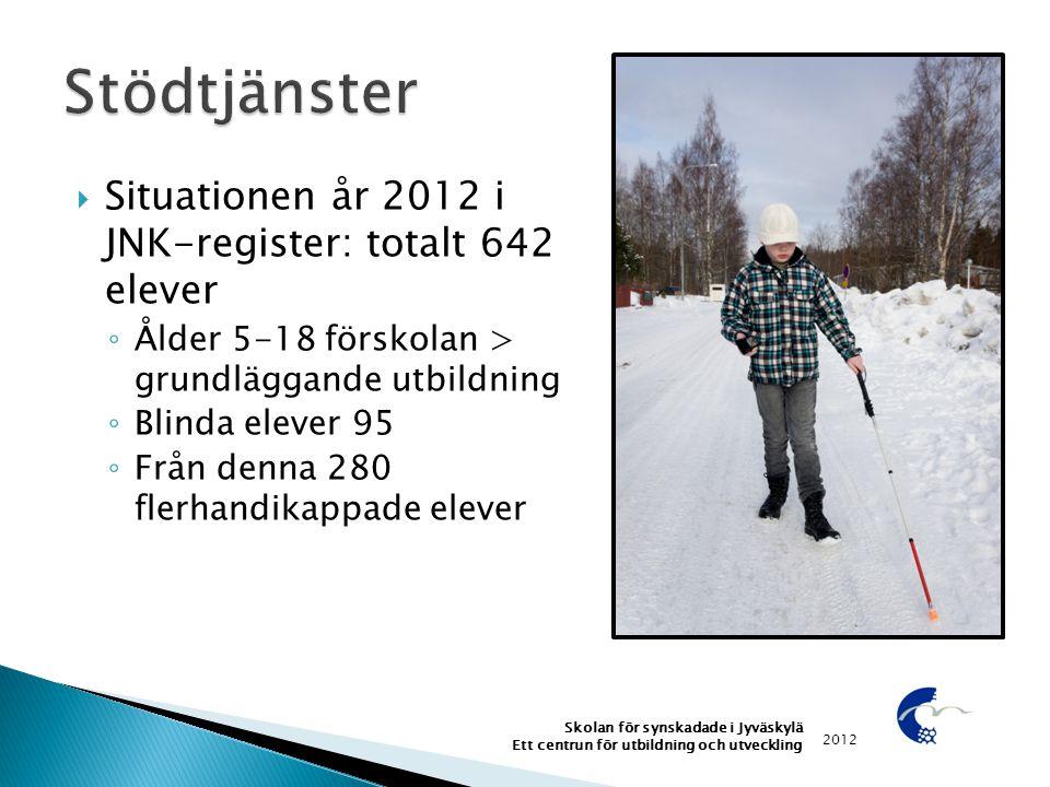  Situationen år 2012 i JNK-register: totalt 642 elever ◦ Ålder 5-18 förskolan > grundläggande utbildning ◦ Blinda elever 95 ◦ Från denna 280 flerhand