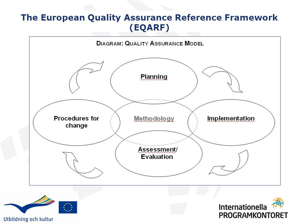 The European Quality Assurance Reference Framework (EQARF)