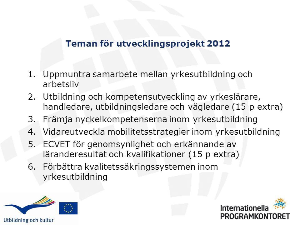 Teman för utvecklingsprojekt 2012 1.Uppmuntra samarbete mellan yrkesutbildning och arbetsliv 2.Utbildning och kompetensutveckling av yrkeslärare, handledare, utbildningsledare och vägledare (15 p extra) 3.Främja nyckelkompetenserna inom yrkesutbildning 4.Vidareutveckla mobilitetsstrategier inom yrkesutbildning 5.ECVET för genomsynlighet och erkännande av läranderesultat och kvalifikationer (15 p extra) 6.Förbättra kvalitetssäkringssystemen inom yrkesutbildning